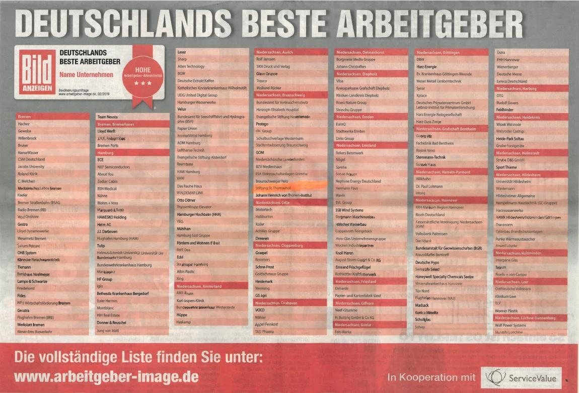 Beste Arbeitgeber In Deutschland